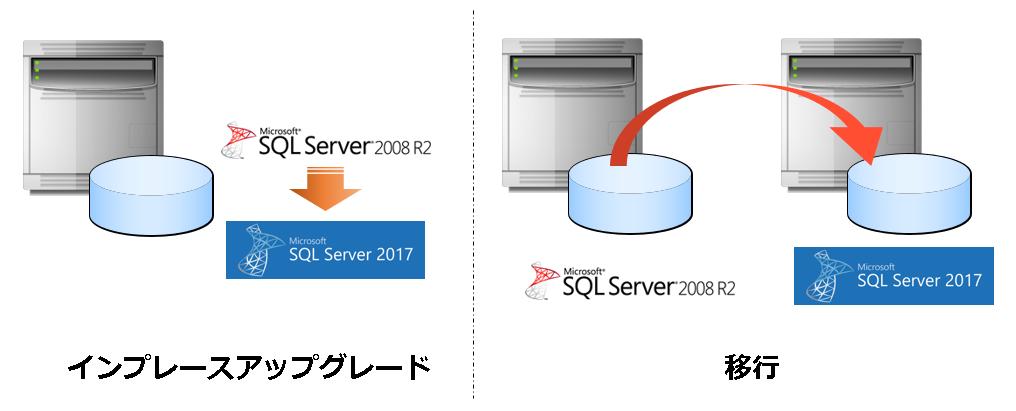 sql server 2017へのアップグレードの方法とアップグレード時の懸念点