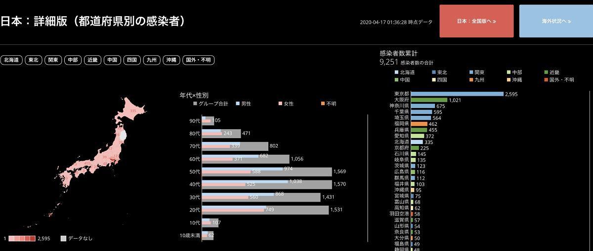 ドーモ、「Domo 新型コロナウイルス感染症ダッシュボード日本版」公開 ...