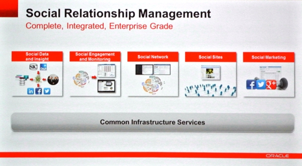 Oracle Social Relationship Management Suiteを発表、クラウドやる ...